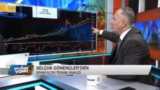 Selçuk Gönençler'den Pound/Dolar, Altın, Euro/Dolar Analizleri! | (Bölüm 2) | 21 Ekim 2019