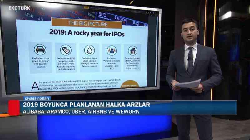 2019 Boyunca Planlanan Halka Arzlar | Kutay Korap & Gözde Özköseoğlu