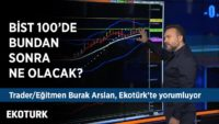 Dolar/TL & ONS Altın & Bist 100 Teknik Analizleri | Burak Arslan yorumluyor | 5 Aralık 2019