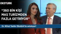 Sağlık Turizminin Türkiye Ekonomisine Katkısı Nedir? | Dr. Nihat Tanfer | Serap Öcal