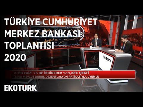 Merkez Bankası Toplantısı 2020