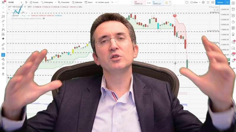 Borsamıza Sert Satışlar Geldi, Şimdi Neler Olabilir?