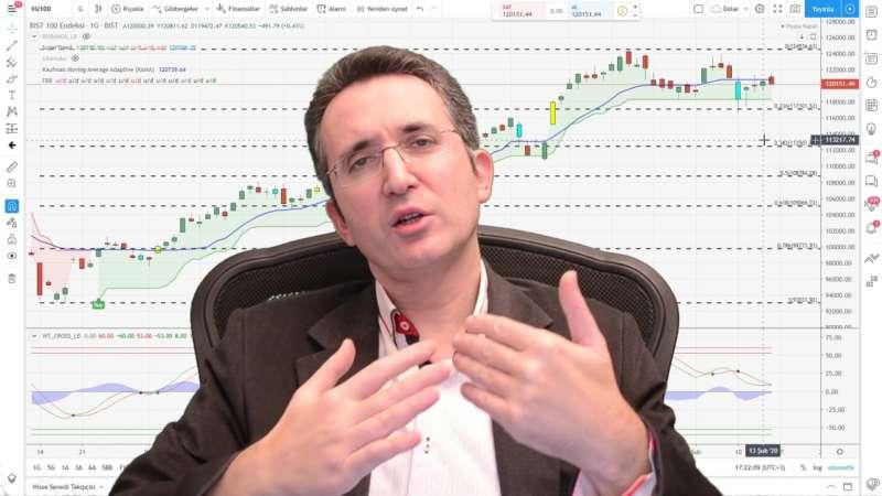 Borsanın Yükseliş Trendi Bozuldu mu?