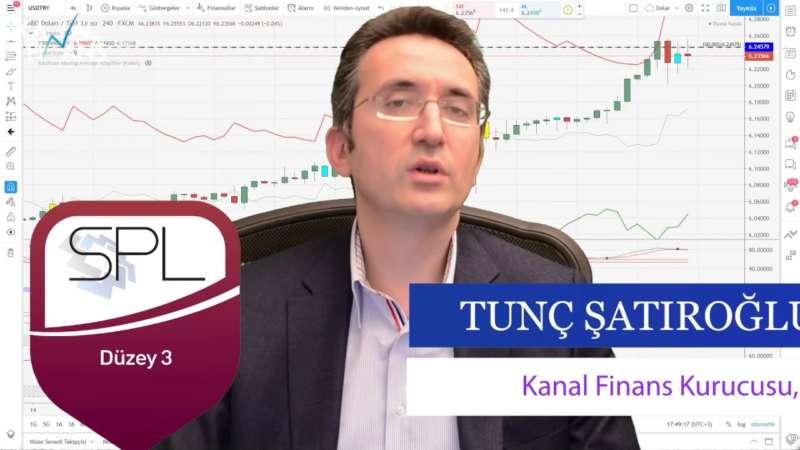 Dolar Savaş ve Dünya Piyasalarında Panikle Yükseliyor. Bu Hafta Dolar Ne Olur?