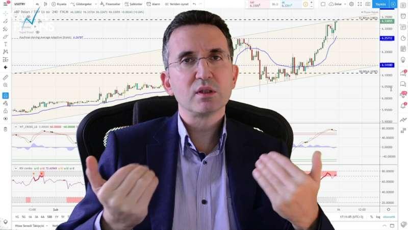 Dünya Panikle Dolara Dönerken Dolar Kuru Daha Çıkacak mı?