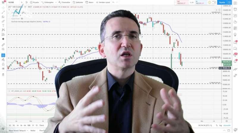 Borsamız Sert Satışlardan Sonra Destek Buldu mu?