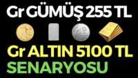 GR GÜMÜŞ 255 TL SENARYOSU, EKONOMİ HABERLERİ – DÜNYANIN HABERİ 85 – 14.04.2020