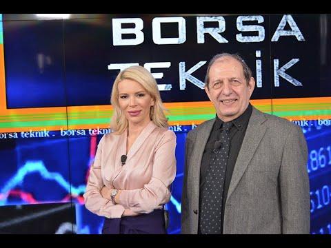 AHMET MERGEN'DEN TEKNİK ANALİZLER! | 17.04.2020