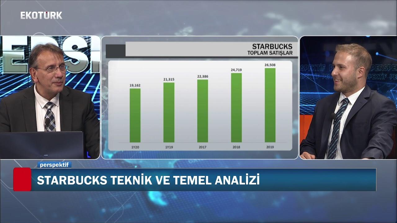 ABD piyasaları, Starbucks temel ve teknik analiziyle kahve fiyatlarının etkisi