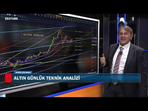 Emtia Piyasasında son fiyatlamalar| Cenk Akyoldaş | Emtia Piyasası | 31.08.2020
