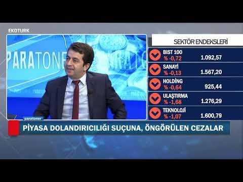 Piyasa Bozucu eylemler ve bunlara uygulanan idari yaptırımlar neler? | Sinan Bayındır | Murat Tufan