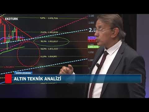 Piyasaları etkileyen gelişmeler neler? | Cenk Akyoldaş | Emtia Piyasası