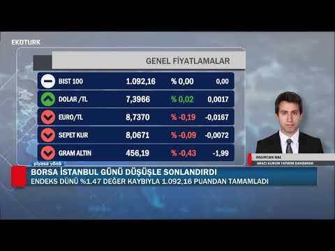 Borsa İstanbul güne düşüşle sonlandırdı | Onurcan Bal | Kutay Korap |Piyasa Yönü