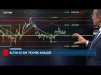 Emtia Piyasasında son fiyatlamalar| Cenk Akyoldaş | Emtia Piyasası |14.09.2020