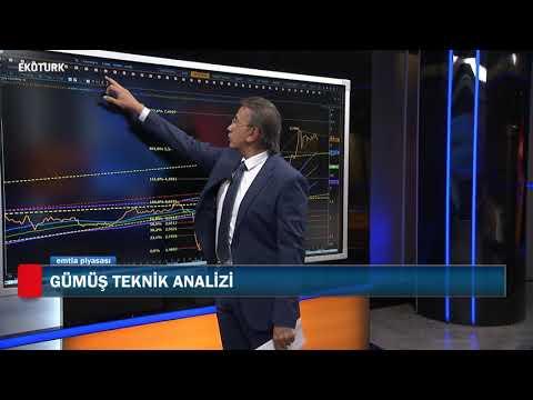 Emtia Piyasasında son fiyatlamalar| Cenk Akyoldaş | Emtia Piyasası |04.09.2020