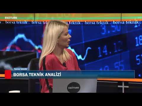 Borsa Teknik | İsmail Aslanözyar| Perihan Tantuğ | 10.09.2020