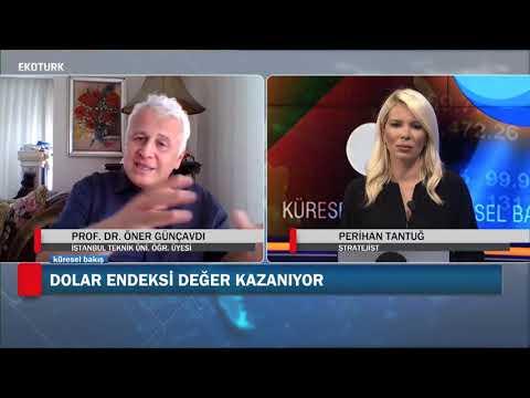 ABD'de işsizlik beklenti altında | Prof. Dr. Öner Günçavdı | Perihan Tantuğ | Küresel Bakış