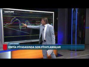 Emtia Piyasasında son fiyatlamalar| Cenk Akyoldaş | Emtia Piyasası |07.09.2020