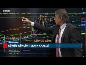 Emtia Piyasasında son fiyatlamalar| Cenk Akyoldaş | Emtia Piyasası |15.09.2020