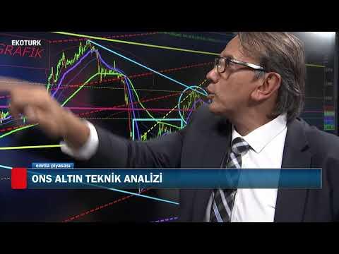 Emtia Piyasasında son fiyatlamalar| Cenk Akyoldaş | Emtia Piyasası | 01.09.2020