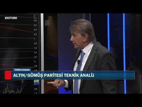 Emtia Piyasasında son fiyatlamalar| Cenk Akyoldaş | Emtia Piyasası |02.09.2020