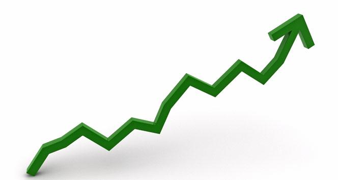 Reel kesim güven endeksi 2,7 puan arttı